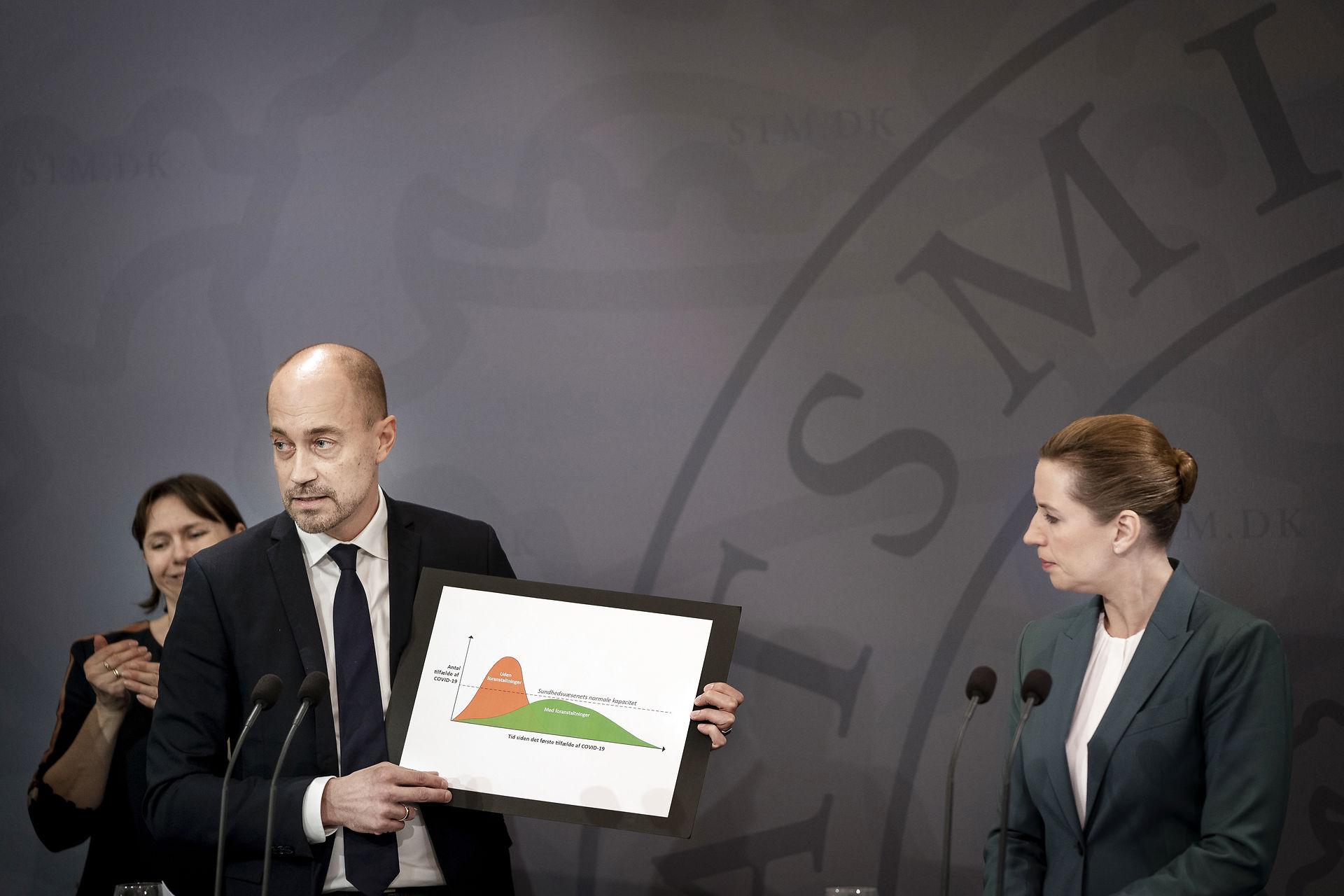 Ekspert: Heunicke grønne og røde graf skal skiftes ud